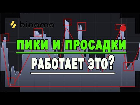 Надёжные брокеры на московской бирже