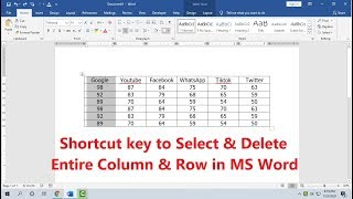 Shortcut Key to Delete Table Column & Row in MS Word 2007 to 2019