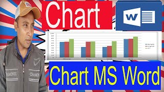 Chart in MS Word | How to Use Chart in MS Word