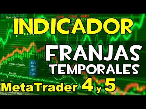 Operazione binaria trading