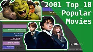 2001 Top 10 Popular Movies