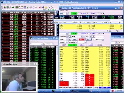 Online Proprietary Stock Day Trading – Scalping For A $5600 Profit