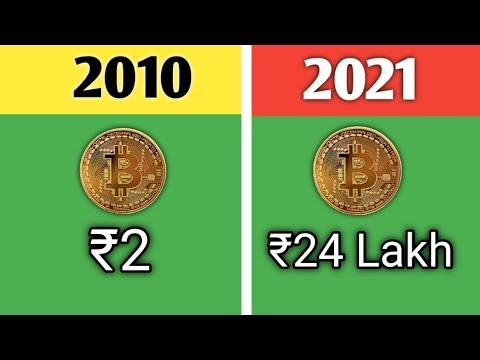 Bitcoin trading folosind monede ph