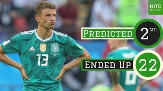 Looking Back at OUR 2018 World Cup Predictions