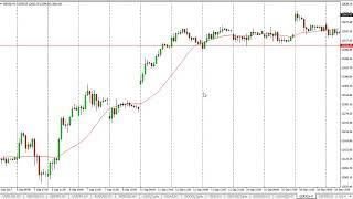 DAX30 Perf Index Dax Technical Analysis for September 22, 2017 by FXEmpire.com