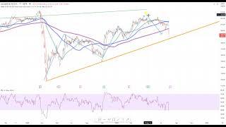 Dax30 – Allianz Aktie unter Druck!