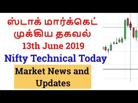 ஸ்டாக் மார்க்கெட் முக்கிய தகவல் - 13th June 2019| Nifty Technical Today| Tamil Share