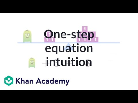 One-step equation intuition