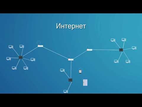 Основы программирования. Как работают сети?(Часть 1.Интернет)