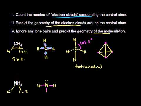 Molecular and Electron Geometry Chart
