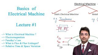 Basics of Electrical Machine  Lecture 1 | Faraday's Law & Relative Time/Space Variation