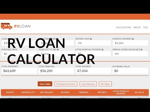 mp4 Recreational Loan Calculator, download Recreational Loan Calculator video klip Recreational Loan Calculator