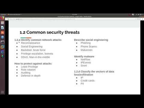 CCNA Security IINS Exam | 1.1 Common security principles Exam ...