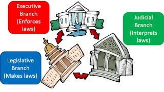 PS21 The Judicial Branch Checks and Balances