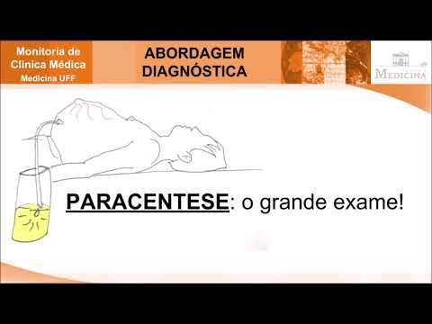 Papaverina dibazolom Dosagem alta pressão