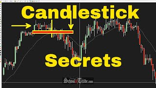 3 Simple Ways To Use Candlestick Patterns In Trading