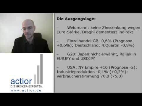 Marktgeflüster: Politische Märkte!