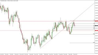 NZD/USD - NZD/USD Forecast for the week of February 20 2017, Technical Analysis