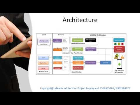 MADAM Effective and Efficient Behavior based Android Malware Detection and Prevention