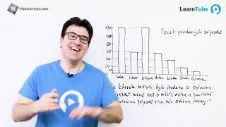 Přijímačky na střední 14 - Práce s daty - sloupcový graf
