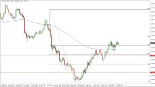 GOLD - USD Gold Technical Analysis for February 21 2017 by FXEmpire.com