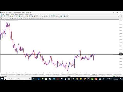 Cos è mercato forex