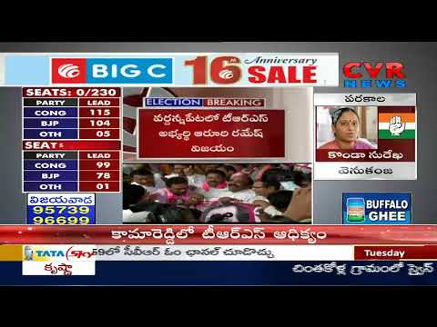 Elections in Telangana says War One side | Car Hulchul In Telangana | CVR News