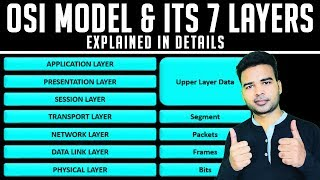 OSI Model and its 7 Layers Explained in Detail   OSI Animation   Open System Interconnection Model