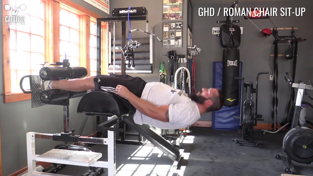 Ghd Sit Up Exercise Library Demo Videos Information