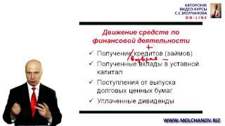 11.  Отчет о движении денежных средств