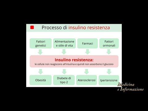 Insulina infertilità