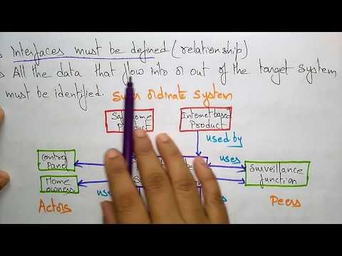 mp4 Architecture Design Concept In Software Engineering, download Architecture Design Concept In Software Engineering video klip Architecture Design Concept In Software Engineering