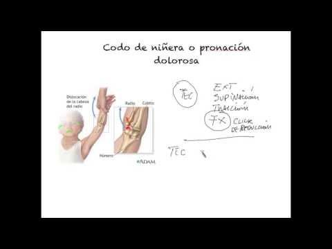 Dolor en la mejilla con osteocondrosis cervical