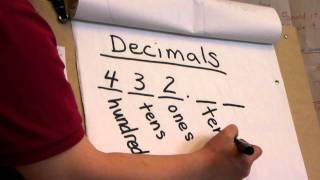 Math - Decimals: tenths & hundredths places