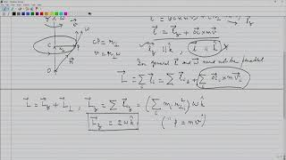 Rotational motion about a Fixed Axis - Angular Momentum