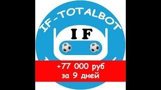 Ставки на спорт. Футбол. Бот. 77000 руб за 9 дней. Iron Forecast.