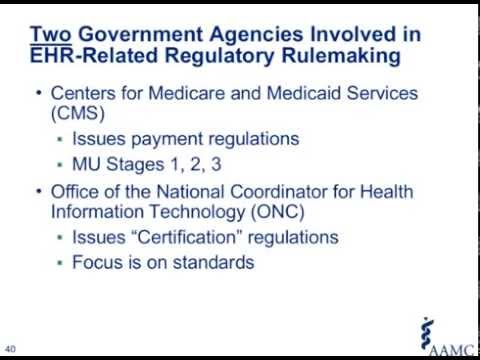 Electronic Health Records – Meaningful Use, Certification, and the ...