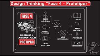 "Design thinking - Fase 4 ""Prototipar"" - Temporada 3 Tutorial 6"
