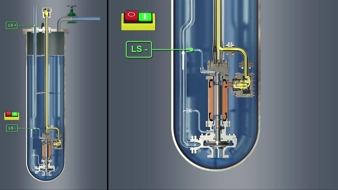 HERMETIC | Spaltrohrmotorpumpe Typ TCNF | DE