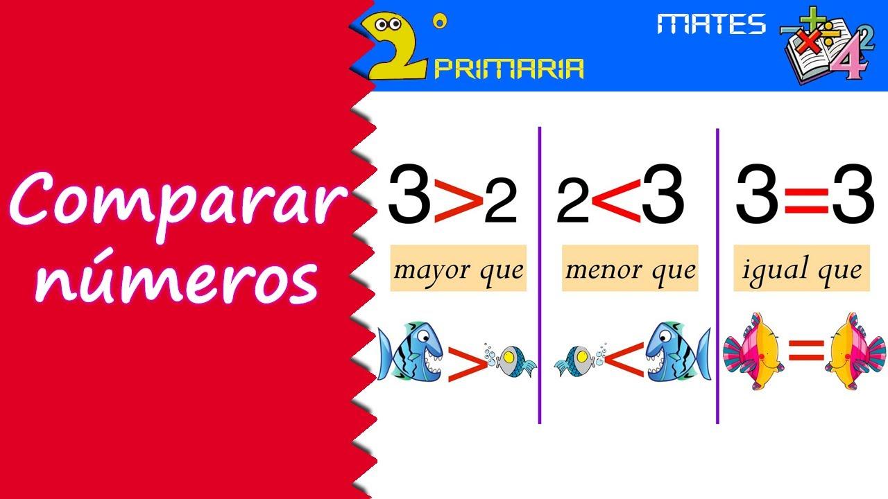 Mate, 2º Primaria. Tema 2. Comparar números (hasta el 99)