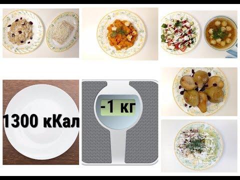 Что можно и что нельзя есть когда худеешь