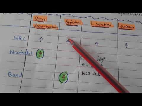 A helminthiasis kezelésének módszerei