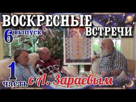 Астрология обучение видео