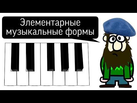 """20 урок: """"МУЗЫКАЛЬНАЯ ФОРМА: ПЕРИОД.  2-Х ЧАСТНАЯ ФОРМА. Приёмы развития."""" (Курс """"MUSIC THEORY"""") видео"""