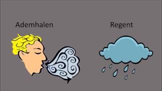 KARAOKE Het Regent Zonnestralen - Acda & De Munnik