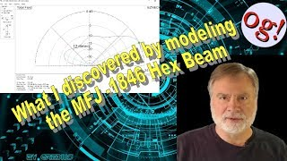 What I Discovered By Modeling The MFJ  1846 Hex Beam (#159)