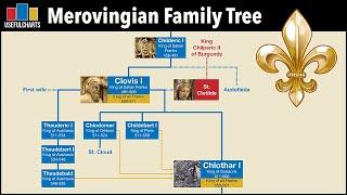Merovingian Kings Family Tree