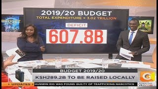 DAY BREAK | 2019/2020 Budget Expectations | Part 3