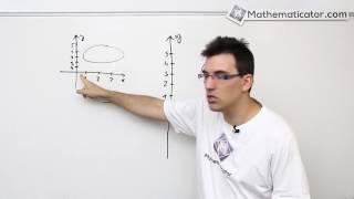 Analytická geometrie 2 - Kartézská souřadná soustava