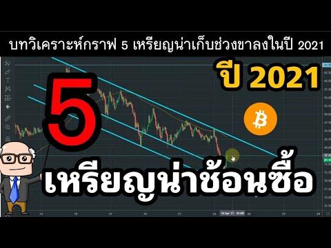 Mennyit kereshetek a bitcoin bányászatból